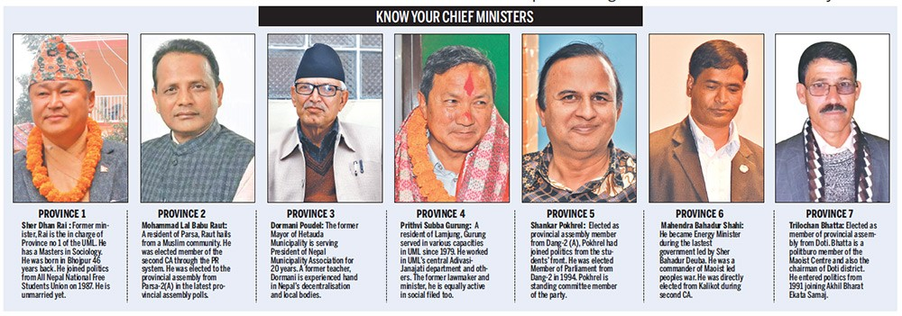 The Chief Ministers of Nepal -